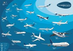 Types of planes #AWESOME