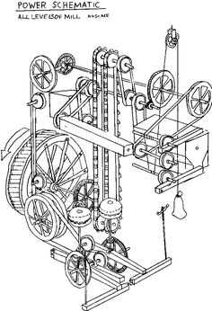 clockwork gears drawing - Google Search