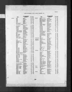 England & Wales, Civil Registration Birth Index, 1837-1915 Birth, Marriage & Death, including Parish  Birth7 1862 - Houghton le Spring, Durham NameJohn Knighton