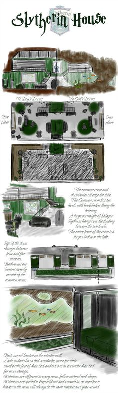 Slytherin House by Whisperwings Arte Do Harry Potter, Harry Potter Love, Harry Potter Universal, Harry Potter World, Slytherin Pride, Slytherin House, Slytherin Aesthetic, Ravenclaw, Slytherin Traits