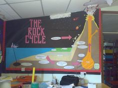 Rock Cycle: Secondary Science Bulletin Board