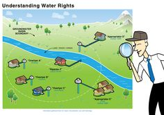 Water Rights Victory in North Idaho Irrigation, Idaho, Basin, Victorious, Pikachu, River, Law, Google Search, Rivers