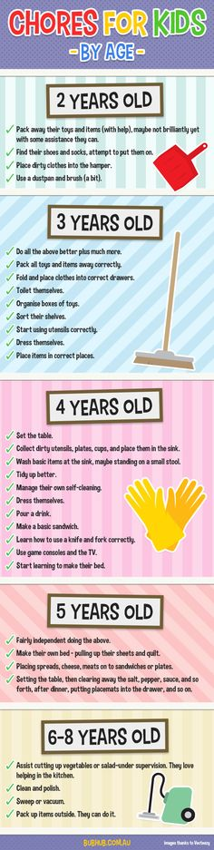 If you want to get your little one to help out around the house, this handy chore list has tasks broken down by age.
