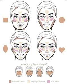 Here are other diagrams of how to apply the Sculpting Trio dependant on your face shape xxx #faceshapes #contouring #youniqueproducts #sculptingtrioset