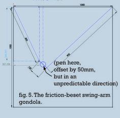 hanging-v-fig5