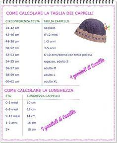 Utilissime tabelle per calcolare le taglie di cappellini, abitini e scarpine da bimbi. Clicca sulla foto per leggere tutto l'articolo.