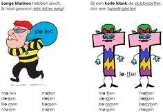 Spellingsregel - Letterdief en dubbelzetter