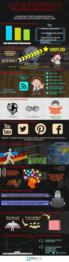 Por qué invertir en Redes Sociales #infografia #infographic #marketing #socialmedia