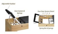 The Anatomy of a Pilates Reformer: The Springs, Footbar and Gear System