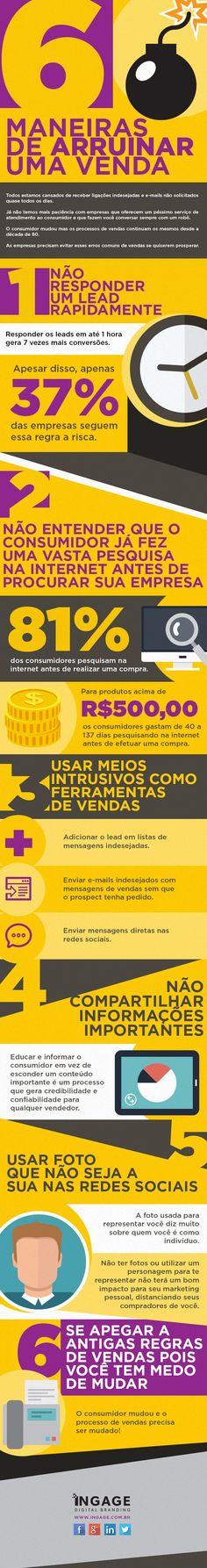 Infografico_Ingage_Vendas