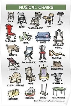 humor 'musical chairs' Poster by WrongHands Memes Humor Negro, Semana Santa Memes, Haha Funny, Funny Memes, Hilarious, Music Jokes, Musical Chairs, Band Jokes, Humor Mexicano