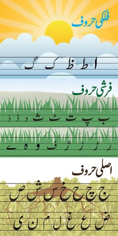 Beautiful display of Haroof and letter chart handwriting fonts of Urdu Alphabets and English letters for home and school. Alphabet Writing Worksheets, Alphabet Letter Crafts, Alphabet Charts, Alphabet Tracing, Tracing Worksheets, Phonics Worksheets, Writing Activities, Printable Worksheets, Toddler Activities