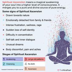 Spiritual Guidance, Spiritual Wisdom, Spiritual Gifts, Spiritual Growth, Spiritual Awakening Stages, Spiritual Advisor, Spiritual Beliefs, Spiritual Meaning, Spiritual Thoughts