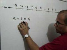 Acá se explica las operaciones con números Z.