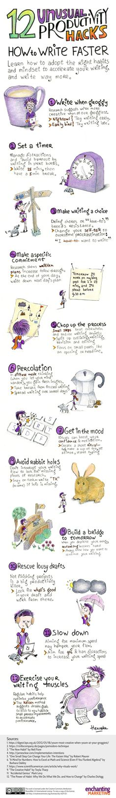 What Are 12 Tips To Accelerate Your Creative And Writing Productivity? #infographic EnchantingMarketing I look 4Ward to your feedback. Keep Digging for Worms! DR4WARD enjoys helping connect students and pros to learn about all forms of communication and creativity. He talks about, creates, and curates content on: Digital, Marketing, Advertising, Public Relations, Social Media, Journalism, Higher Ed, Innovation, Creativity, and Design. Find DR4WARD resources on Pinterest: http://pint...