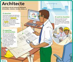 Fiche exposés : Architecte                                                                                                                                                                                 Plus
