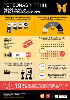Personas y RRHH: retos para la transformación digital #infografia #infographic #rrhh | TICs y Formación