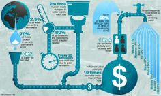 The secret life of drinking water.