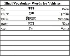 Hindi Vocabulary Words for Vehicles