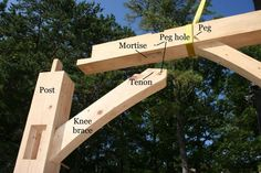 Call MoreSun For Your Custom Timber Frame and Woodworking Projects