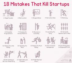 18 reasons your startup is not taking off
