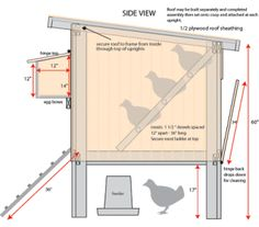 Chicken Coop My coop I built but modified quite a bit. It was still helpful to have the dimensions to go by:) This is the free Purina Mills Coop plan. Nest boxes are too high and sky light is no good for sunny climates but overall it's a nice coop. Chicken Coop Designs, Diy Chicken Coop Plans, Backyard Chicken Coops, Building A Chicken Coop, Backyard Farming, Chickens Backyard, Easy Chicken Coop, Chicken Coop Blueprints, Chicken Coop Pallets