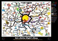 Get-a-better-night-s-sleep-mind-map