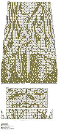 Nordic Yarns and Design since 1928 Knitting Charts, Knitting Socks, Knitting Needles, Knitting Patterns, Fair Isle Chart, Fair Isle Pattern, Christmas Calendar, Learn How To Knit, Knit Picks
