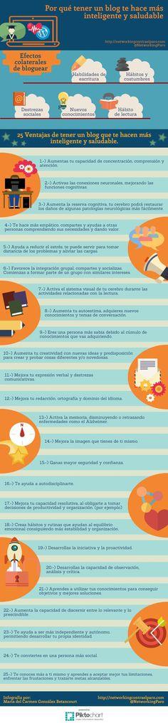 Por qué tener un blog te hace más inteligente y saludable #infografia