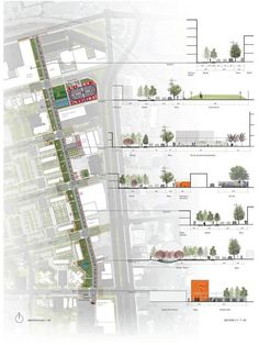 "Plan and cross-sections illustrate a ""complete street"" revamp in Syracuse, NY. Click image for link to full profile via Coen + Partners, and visit the slowottawa.ca boards >> https://www.pinterest.com/slowottawa/::"