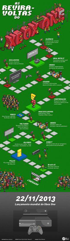 infografico-tecmundo-765792-471900