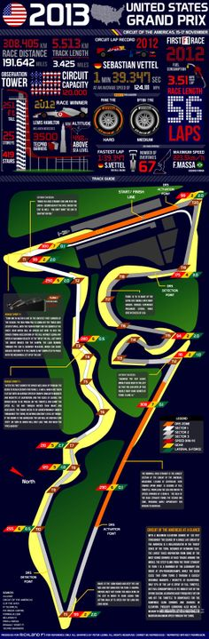 Facts & Figures of the 2013 F1 US Grand Prix, at the Circuit of the Americas, Austin Texas