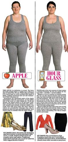 Fashion tips for your body shape