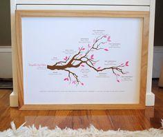 Family Tree Print, branch, custom print, nursery decor, baby gift, family names, modern wall art, CUSTOM 12x16; AlmostSunday on Etsy #DeeperRoots #genealogy #familytree