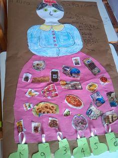 Νηπιαγωγείο, το πρώτο μου σχολείο: Κυρα - Σαρακοστή Blog, Blogging