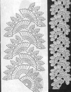 More crochet edge pattern, chart needs re-drawing.
