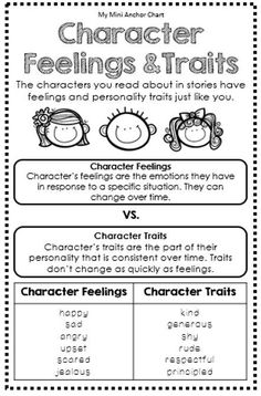 Character Feelings and Traits Anchor Chart - Mini Anchor Charts are a great addition to your interactive reading notebook