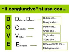 What is there to like when learning a foreign language? Imagine that you are learning the Italian language right at your own living room. Considering the numerous simple methods of learning Italian today, would you rather sit in your Italian Verbs, Italian Grammar, Italian Vocabulary, Italian Phrases, Italian Language School, Memory Strategies, Learn To Speak Italian, Italian Lessons, Grammar Lessons