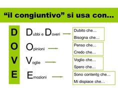 Congiuntivo: uso corretto e regole in italiano