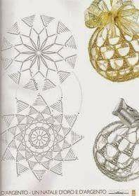 Crochet Lace to Cover a Christmas Ball - Thread with a metschematy bombek by siwabombka na Stylowi.crochet for X-Mas Crochet Christmas Decorations, Crochet Decoration, Crochet Ornaments, Christmas Crochet Patterns, Crochet Snowflakes, Beaded Ornaments, Crochet Ball, Crochet Chart, Thread Crochet