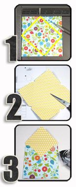 Steps to make an envelope using Stampin' Up! Simply Scored tool.  http://brittnysmith.stampinup.net