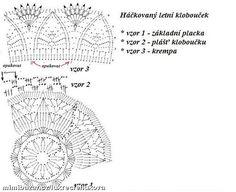 Popis schematických značek k háčkování