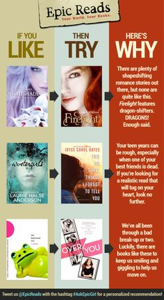Trying to decide what to read next? Epic Reads' weekly LIKE, TRY, WHY feature help you find your next read. This one features The Boyfriend List.