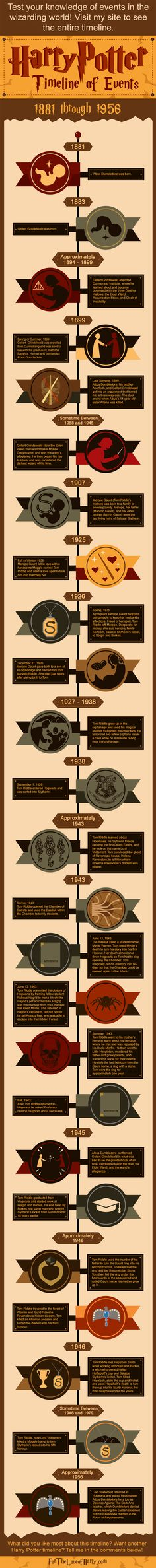 Darks Arts Infographic