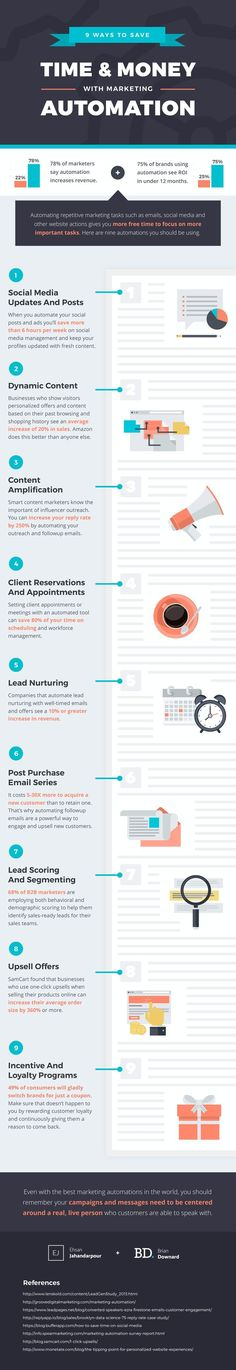 9 Ways to Save Time and Money With Marketing Automation (Infographic) - Social Auto Posting - Schedule your social post automatically. - 9 Ways to Save Time and Money With Marketing Automation Marketing Na Internet, E-mail Marketing, Marketing Automation, Facebook Marketing, Marketing Digital, Business Marketing, Online Marketing, Online Business, Business Grants