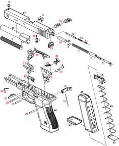 Glock 17 how it works
