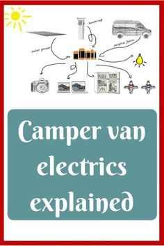 All you need to know about camper van electrics in one easy to read post.