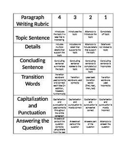 This paragraph writing rubric includes the basic traits necessary to write a meaningful paragraph -introducing your topic -details -concluding sentence -transition words -capitalization and punctuation -answering the question. Paragraph Writing, Persuasive Writing, Teaching Writing, Essay Writing, Opinion Writing, Writing Prompts, Writing Topics, Writing Lessons, Writing Rubrics