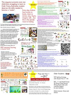 Free Read Australia readers and other materials - SSP Phonics Readers - Decodable Readers - Speech Sound Pics Approach Listening Activities, Spelling Activities, Active Listening, Phonemic Awareness, Sight Words, Free Reading, Speech Therapy, Comprehension, Phonics