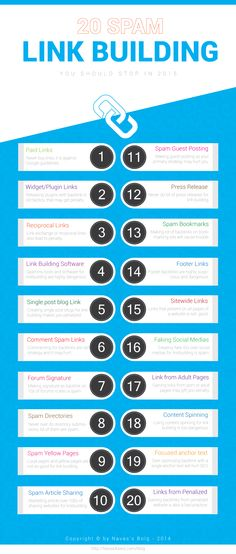 20 spam link building techniques, you should avoid in 2015 #SEO #LinkBuilding #infogrphic #2015
